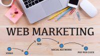 Come trovare l'agenzia di web marketing più in linea con i propri bisogni